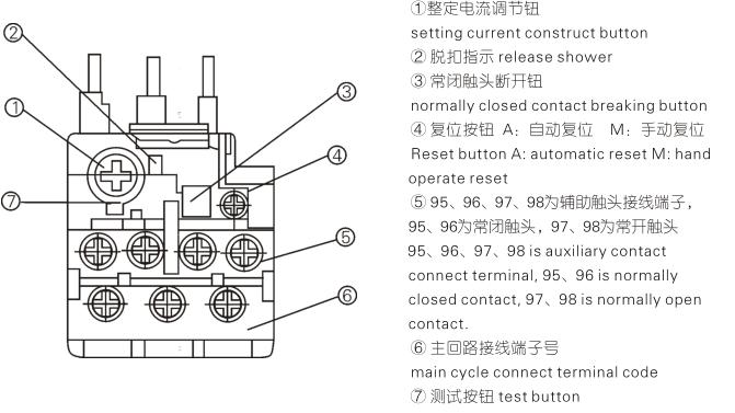 天水二一三jrs4-f系列过热载继电器功能按钮使用说明