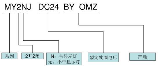 欧姆龙my系列中间继电器产品选型